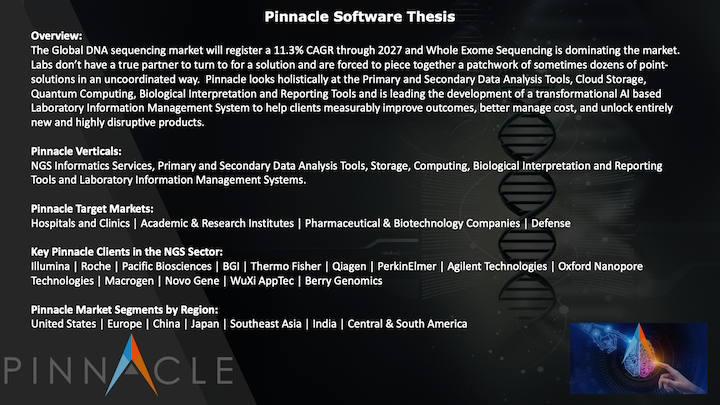 Pinnacle Software Thesis
