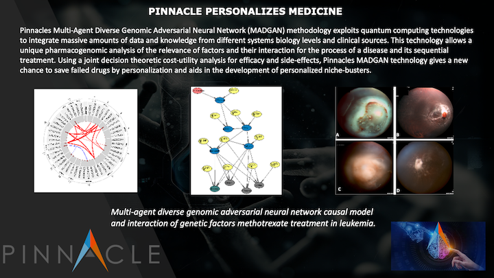 Pinnacle Personalized Medicine
